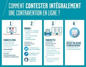 contestation-contraventions-internet_hd