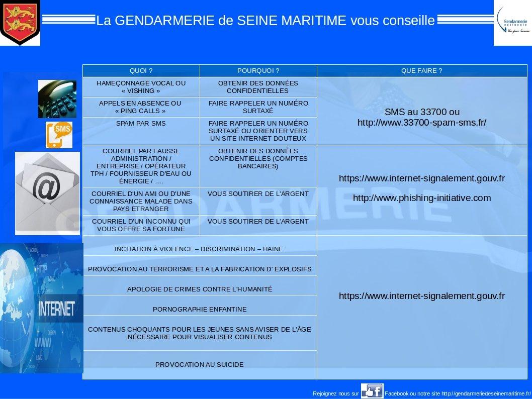 Site de rencontres gendarmes