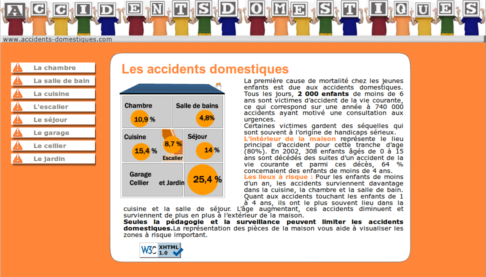 Pr Vention Les Accidents Domestiques Gendarmerie De