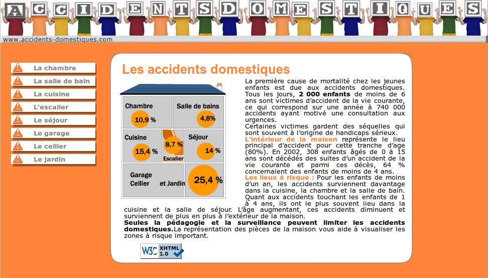 PRÉVENTION] LES ACCIDENTS DOMESTIQUES | Gendarmerie de Seine