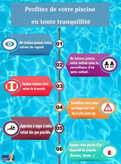 piscine en sécurité